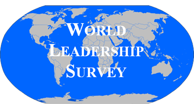 World Leadership Survey
